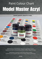 Paint Colour Chart - Model Master Acryl 20mm