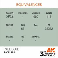 AK 11161 Pale Blue 17ml