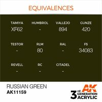 AK 11159 Russian Green