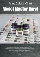 Paint Colour Chart - Model Master Acryl 12mm