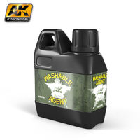 AK236 Washable Agent
