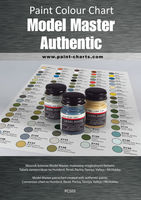 Paint Colour Chart - Model Master Autentic 12mm